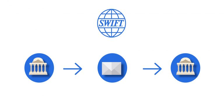 SWIFT transfer with iCard digital wallet