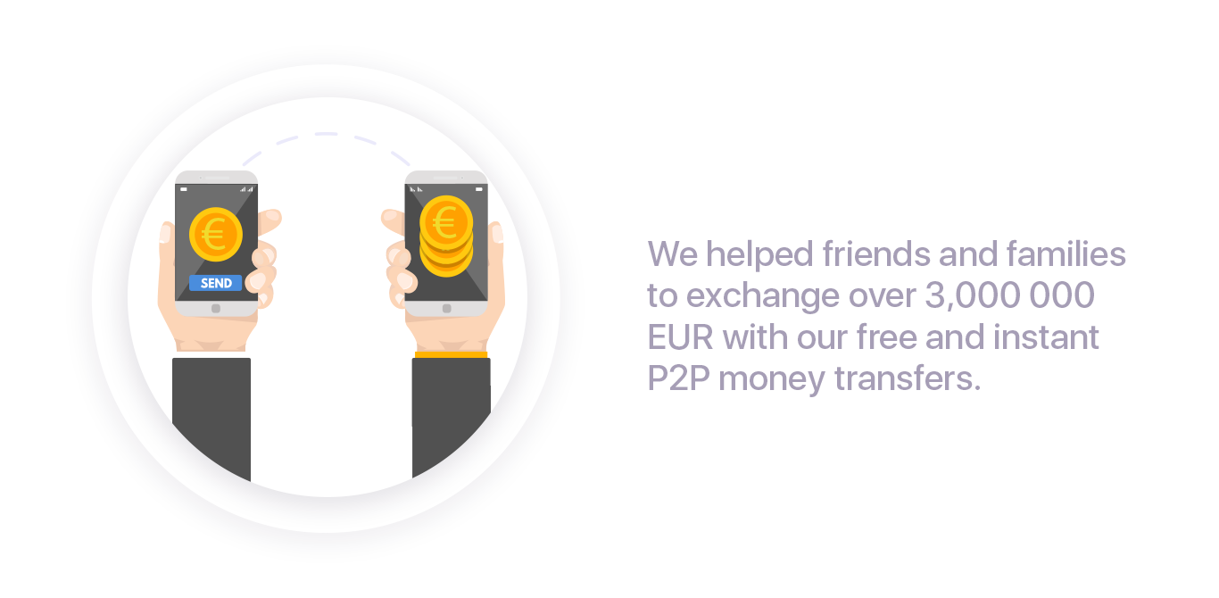 iCard P2P money transfers in numbers 2018
