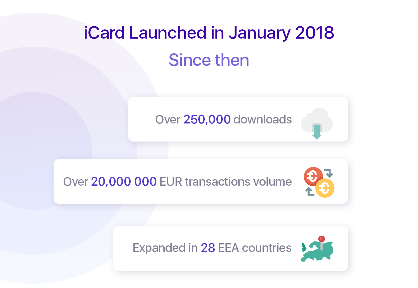iCard year in review 2018 in numbers