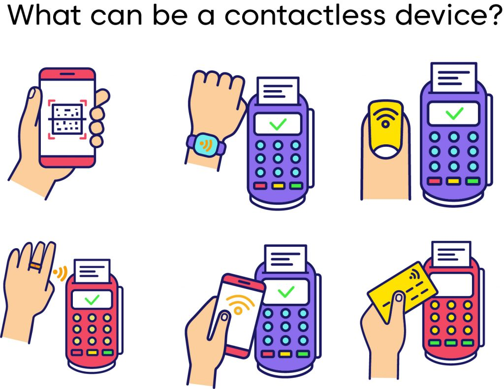 contactless payment devices